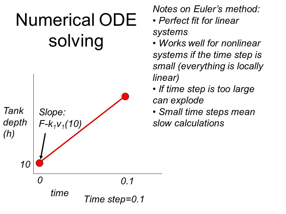 Numerical ODE solving time 0 0.1 Time step=0.1 Tank depth (h) 10 Slope: F-k 1 v 1 (10) Notes on Euler's method: Perfect fit for linear systems Works well for nonlinear systems if the time step is small (everything is locally linear) If time step is too large can explode Small time steps mean slow calculations