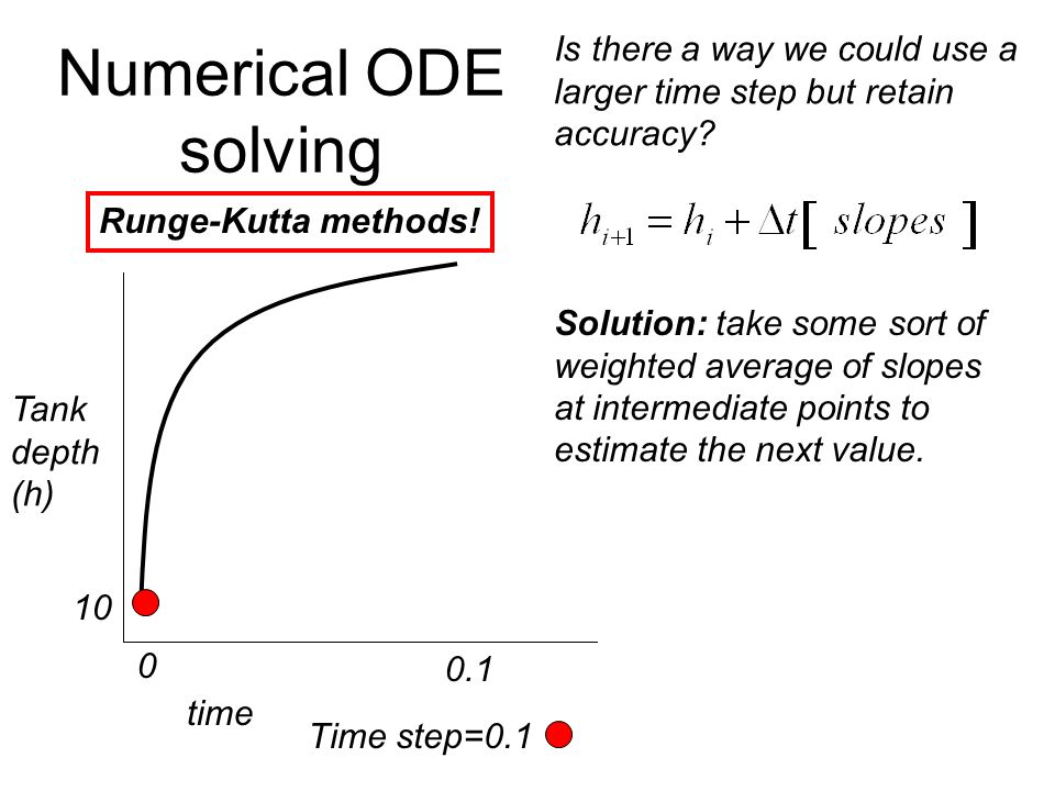 Numerical ODE solving time 0 0.1 Time step=0.1 Tank depth (h) 10 Is there a way we could use a larger time step but retain accuracy.