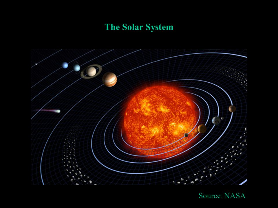 The Solar System Source: NASA