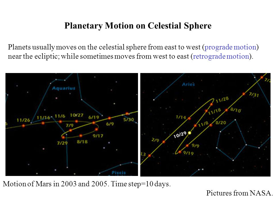 Planetary Motion on Celestial Sphere Planets usually moves on the celestial sphere from east to west (prograde motion) near the ecliptic; while someti