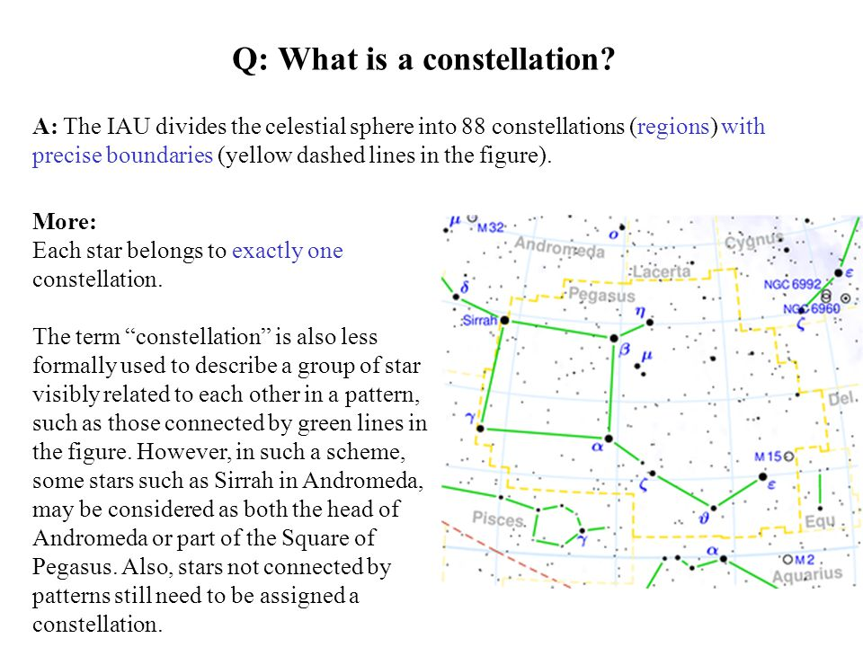 Q: What is a constellation? A: The IAU divides the celestial sphere into 88 constellations (regions) with precise boundaries (yellow dashed lines in t