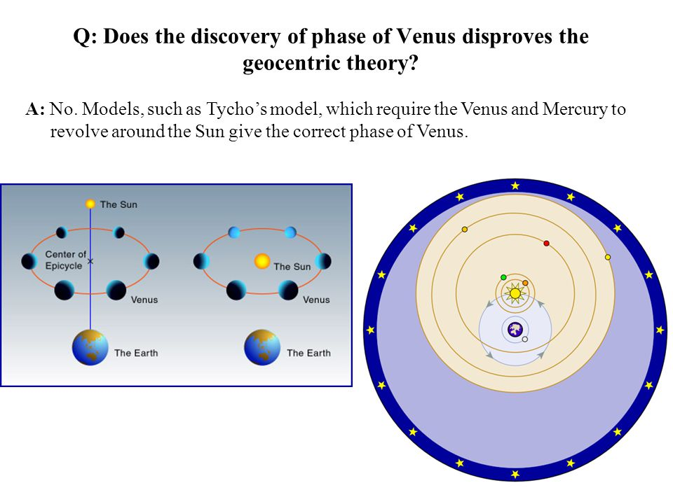 Q: Does the discovery of phase of Venus disproves the geocentric theory? A: No. Models, such as Tycho's model, which require the Venus and Mercury to