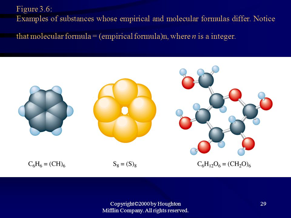 Copyright©2000 by Houghton Mifflin Company. All rights reserved. 29 Figure 3.6: Examples of substances whose empirical and molecular formulas differ.