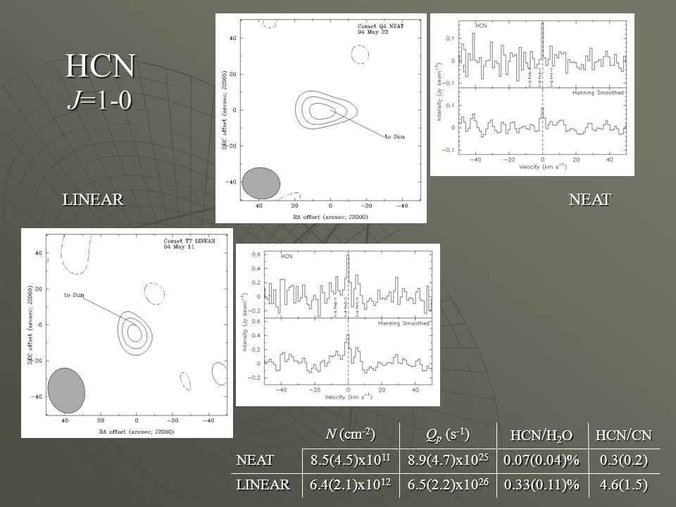 NEATLINEAR 4.6(1.5)0.33(0.11)% 6.5(2.2)x10 26 6.4(2.1)x10 12 LINEAR 0.3(0.2)0.07(0.04)% 8.9(4.7)x10 25 8.5(4.5)x10 11 NEAT HCN / CN HCN / H 2 O Q p (s -1 ) N (cm -2 ) HCN J=1-0