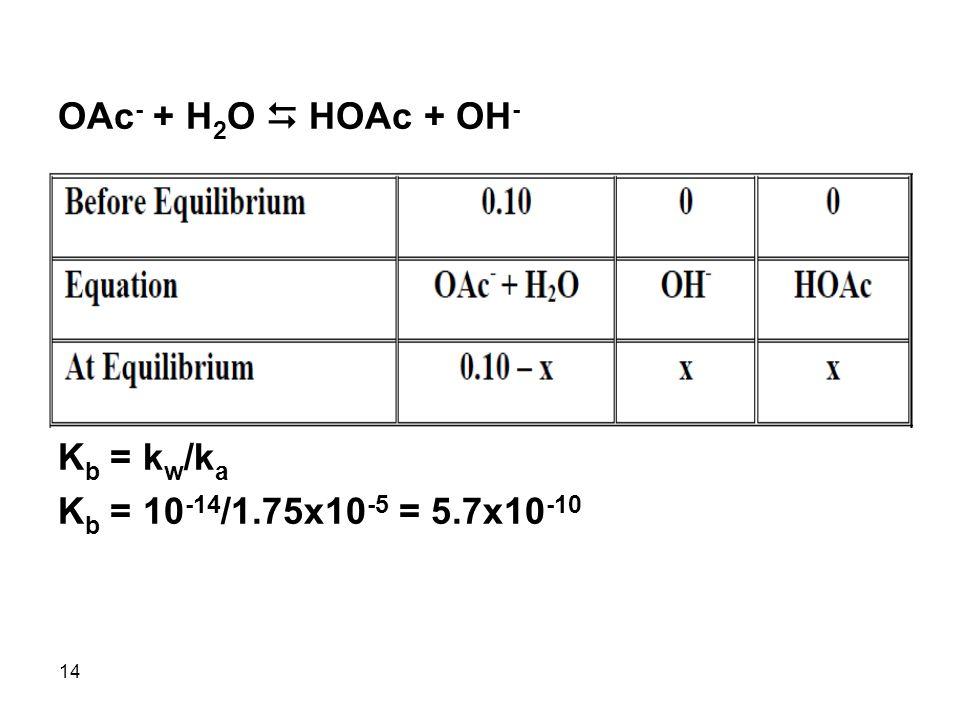 14 OAc - + H 2 O  HOAc + OH - K b = k w /k a K b = 10 -14 /1.75x10 -5 = 5.7x10 -10