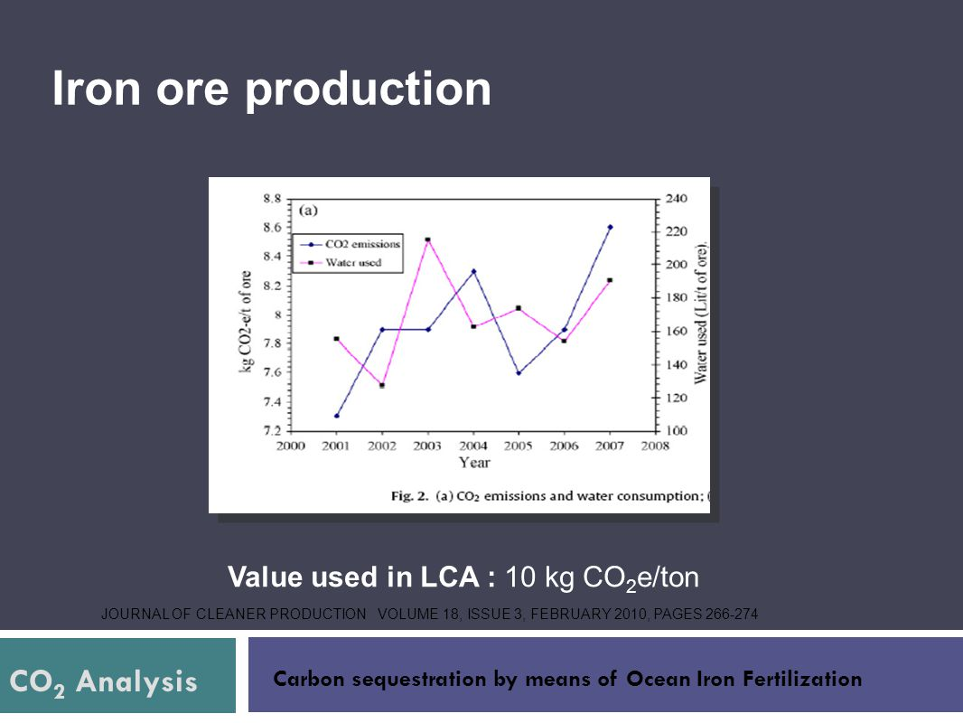 JOURNAL OF CLEANER PRODUCTION VOLUME 18, ISSUE 3, FEBRUARY 2010, PAGES 266-274 Value used in LCA : 10 kg CO 2 e/ton Iron ore production CO 2 Analysis