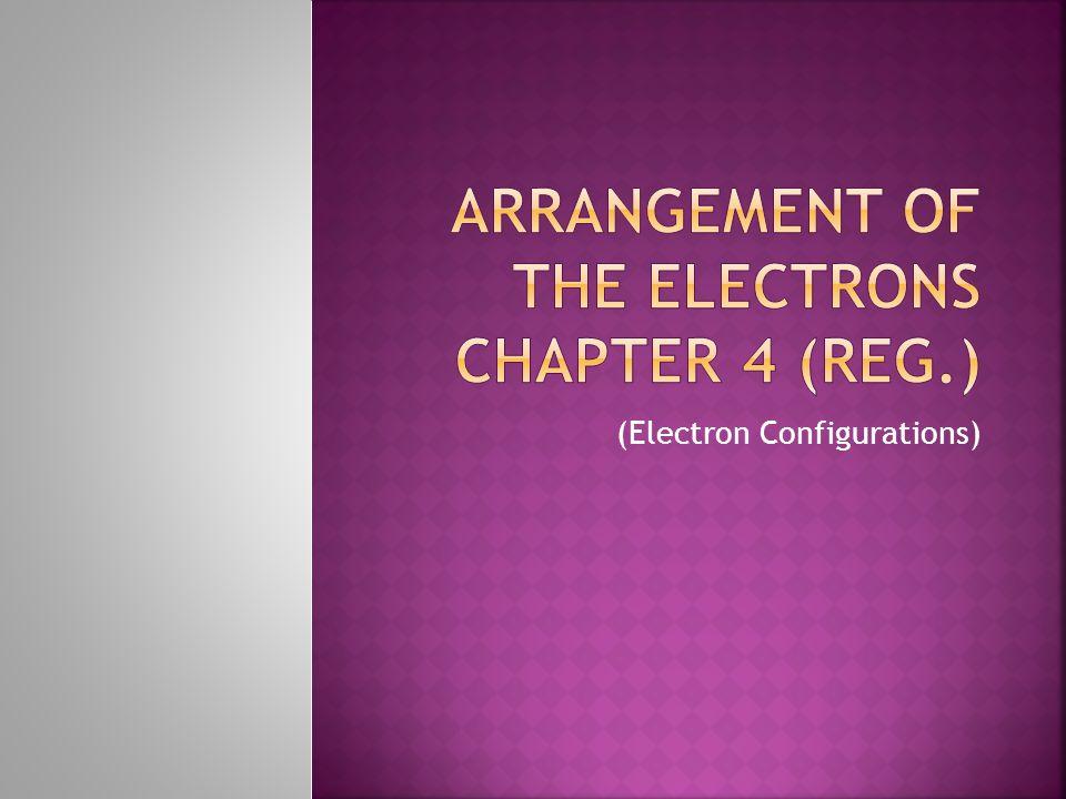 (Electron Configurations)