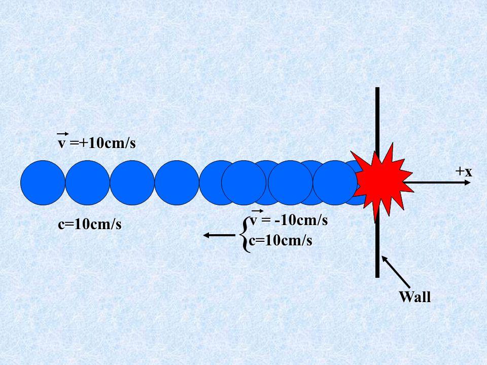 -x v =+10cm/s c=10cm/s Wall +x { v = -10cm/s c=10cm/s