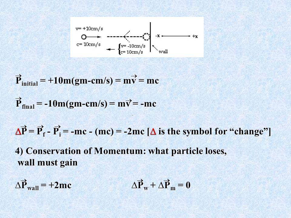 4) Conservation of Momentum: what particle loses, wall must gain ∆P wall = +2mc∆P w + ∆P m = 0   ∆P = P f - P i = -mc - (mc) = -2mc [∆ is the symbol for change ]  P final = -10m(gm-cm/s) = mv = -mc   P initial = +10m(gm-cm/s) = mv = mc  