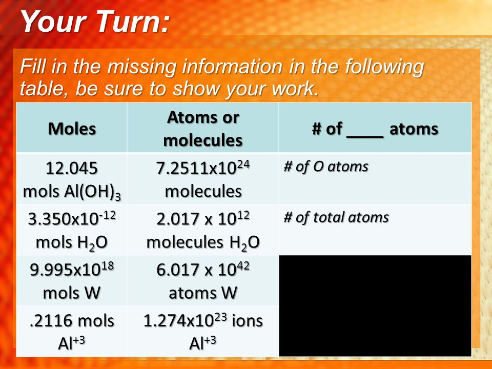 Your Turn: Moles Atoms or molecules # of ____ atoms 12.045 mols Al(OH) 3 7.2511x10 24 molecules # of O atoms 3.350x10 -12 mols H 2 O 2.017 x 10 12 mol