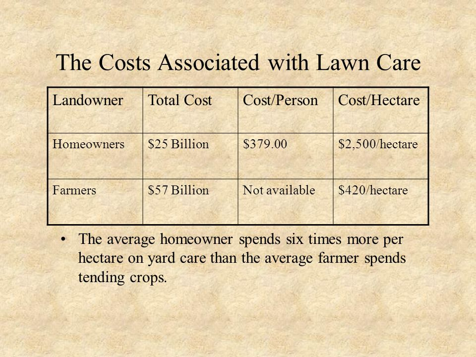 The Costs Associated with Lawn Care The average homeowner spends six times more per hectare on yard care than the average farmer spends tending crops.