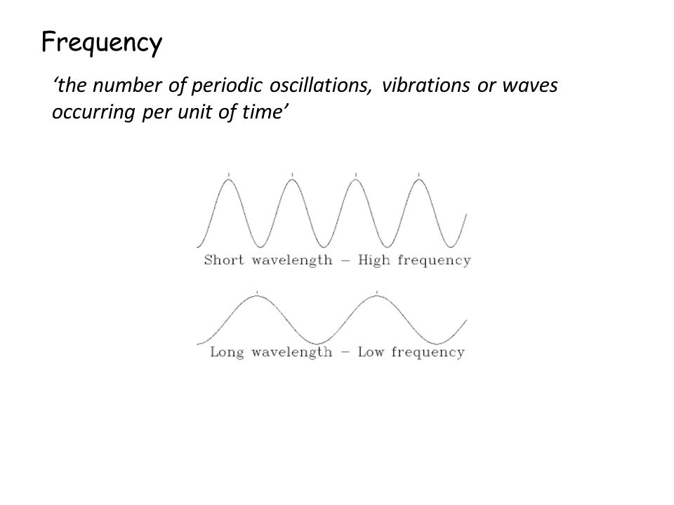 Frequency 'the number of periodic oscillations, vibrations or waves occurring per unit of time'