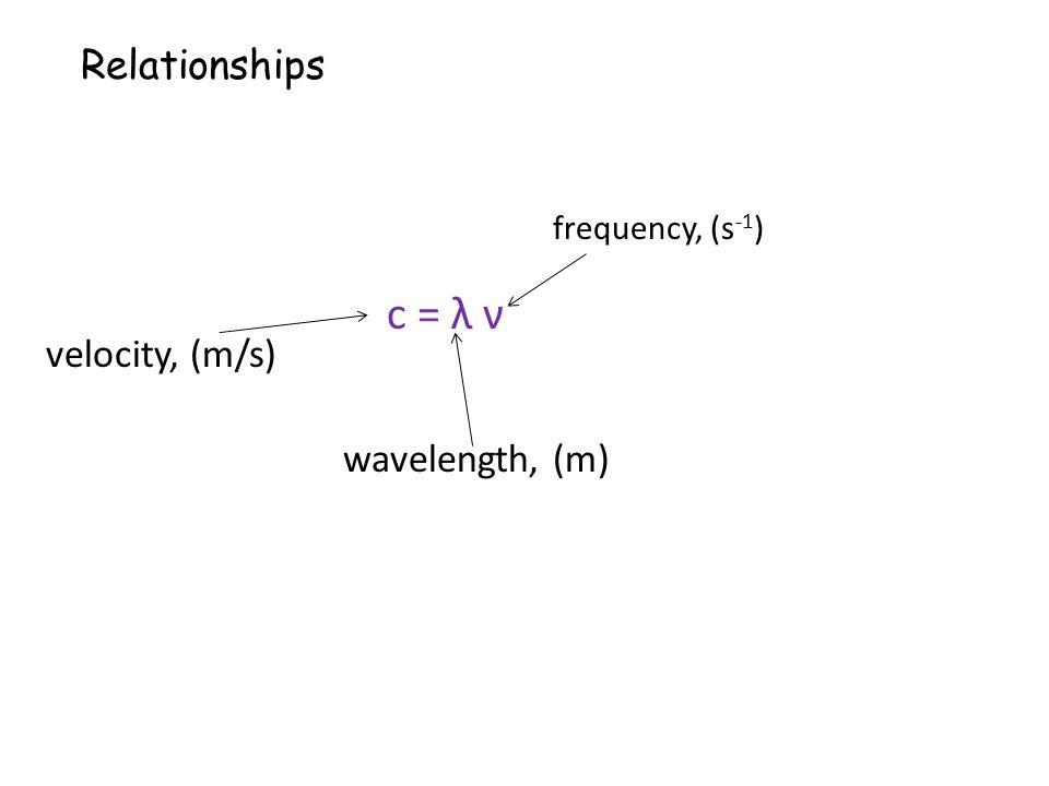 Relationships c = λ ν frequency, (s -1 ) wavelength, (m) velocity, (m/s)