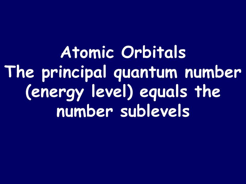 Atomic Orbitals The principal quantum number (energy level) equals the number sublevels