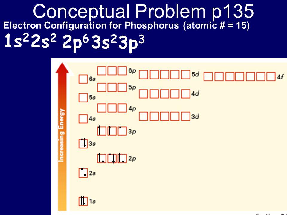 Conceptual Problem p135 Electron Configuration for Phosphorus (atomic # = 15) 1s 2 2s 2 2p 6 3s 2 3p 3