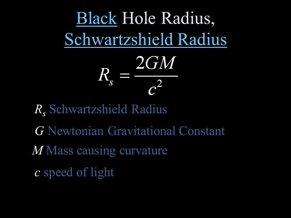 BlackBlack Hole Radius, Schwartzshield Radius Schwartzshield Radius R s Schwartzshield Radius G Newtonian Gravitational Constant M Mass causing curvature c speed of light