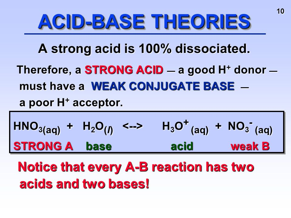 10 ACID-BASE THEORIES A strong acid is 100% dissociated. Therefore, a STRONG ACID — a good H + donor — must have a WEAK CONJUGATE BASE — a poor H + ac