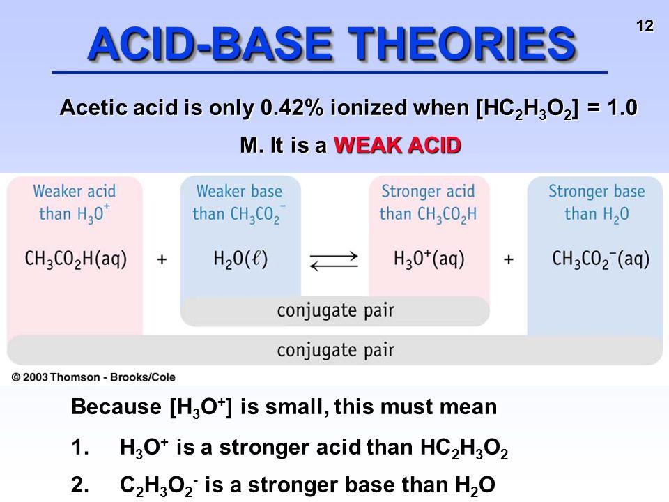 12 ACID-BASE THEORIES Acetic acid is only 0.42% ionized when [HC 2 H 3 O 2 ] = 1.0 M. It is a WEAK ACID Acetic acid is only 0.42% ionized when [HC 2 H