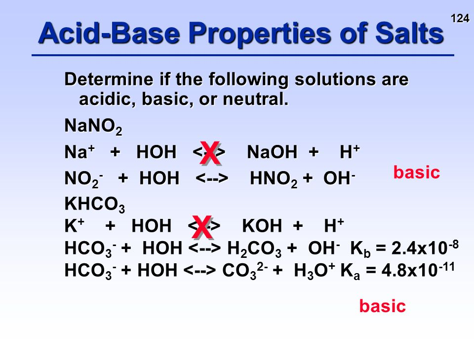 124 Determine if the following solutions are acidic, basic, or neutral. NaNO 2 Na + + HOH NaOH + H + NO 2 - + HOH HNO 2 + OH - Acid-Base Properties of