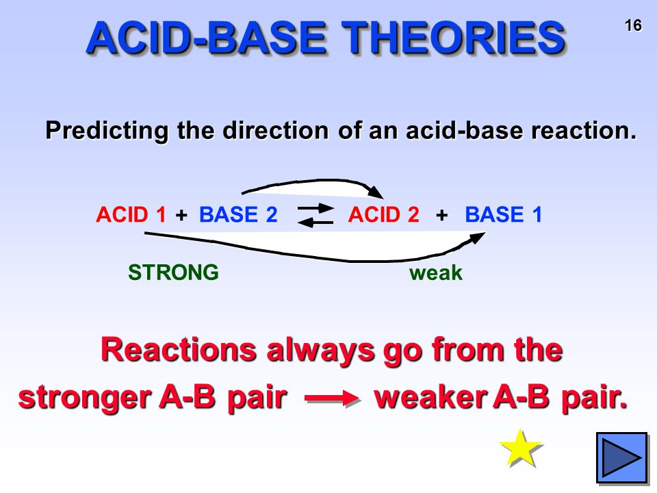 16 ACID-BASE THEORIES Predicting the direction of an acid-base reaction. ACID 1BASE 2ACID 2BASE 1 ++ STRONGweak Reactions always go from the Reactions