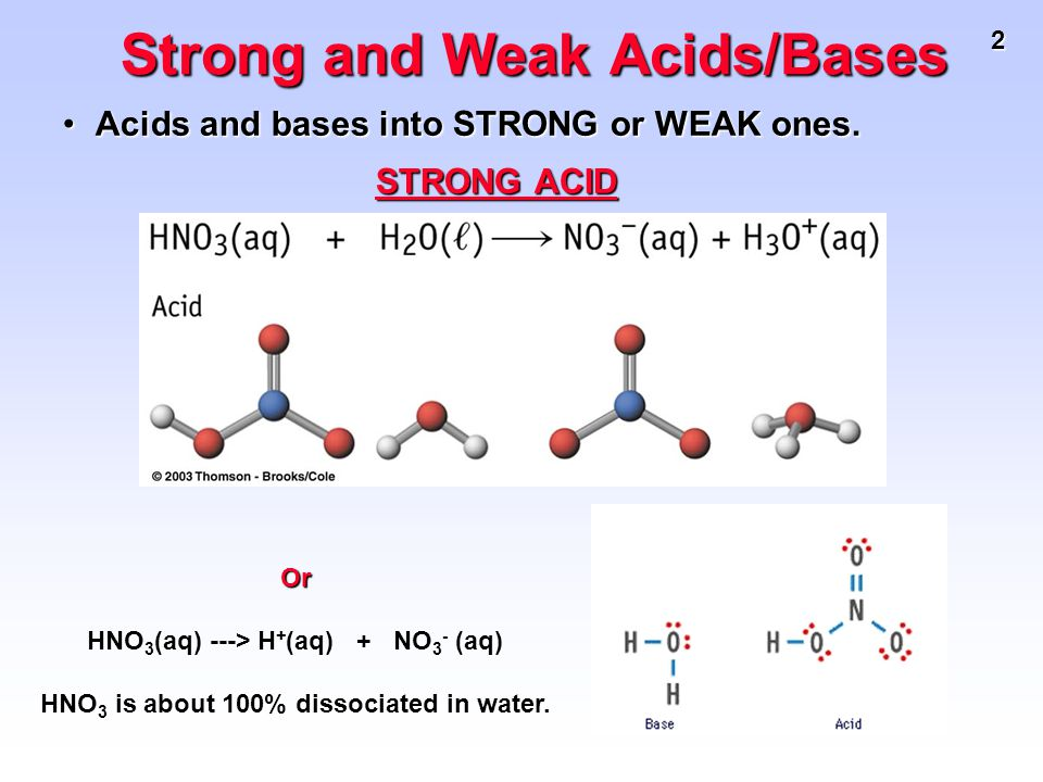 2 Strong and Weak Acids/Bases Acids and bases into STRONG or WEAK ones.Acids and bases into STRONG or WEAK ones. STRONG ACID Or HNO 3 (aq) ---> H + (a