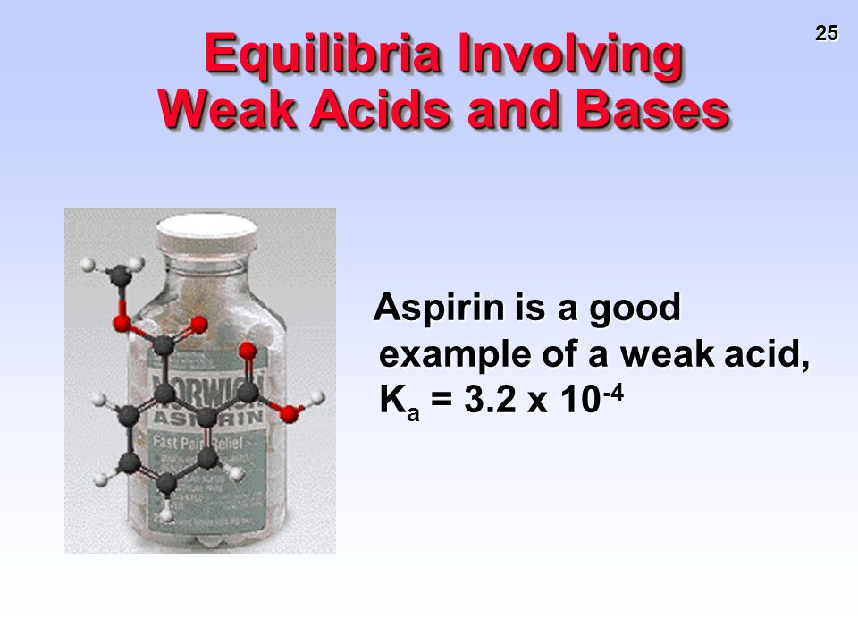 25 Equilibria Involving Weak Acids and Bases Aspirin is a good example of a weak acid, K a = 3.2 x 10 -4 Aspirin is a good example of a weak acid, K a
