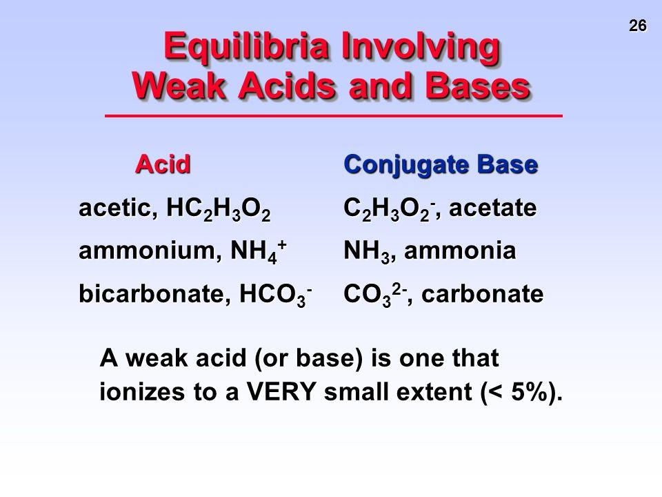 26 Equilibria Involving Weak Acids and Bases AcidConjugate Base AcidConjugate Base acetic, HC 2 H 3 O 2 C 2 H 3 O 2 -, acetate ammonium, NH 4 + NH 3,