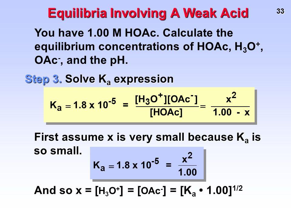 33 And so x = [ H 3 O + ] = [ OAc - ] = [K a 1.00] 1/2 And so x = [ H 3 O + ] = [ OAc - ] = [K a 1.00] 1/2 K a  1.8 x 10 -5 = x 2 1.00 First assume x