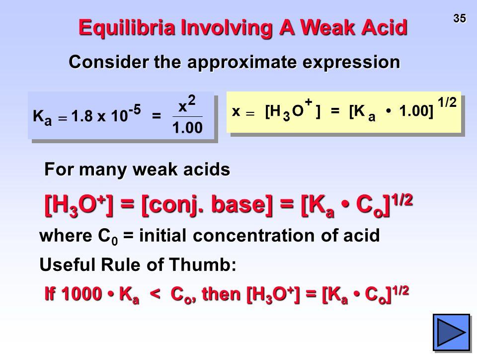 35 Equilibria Involving A Weak Acid For many weak acids For many weak acids [H 3 O + ] = [conj. base] = [K a C o ] 1/2 [H 3 O + ] = [conj. base] = [K