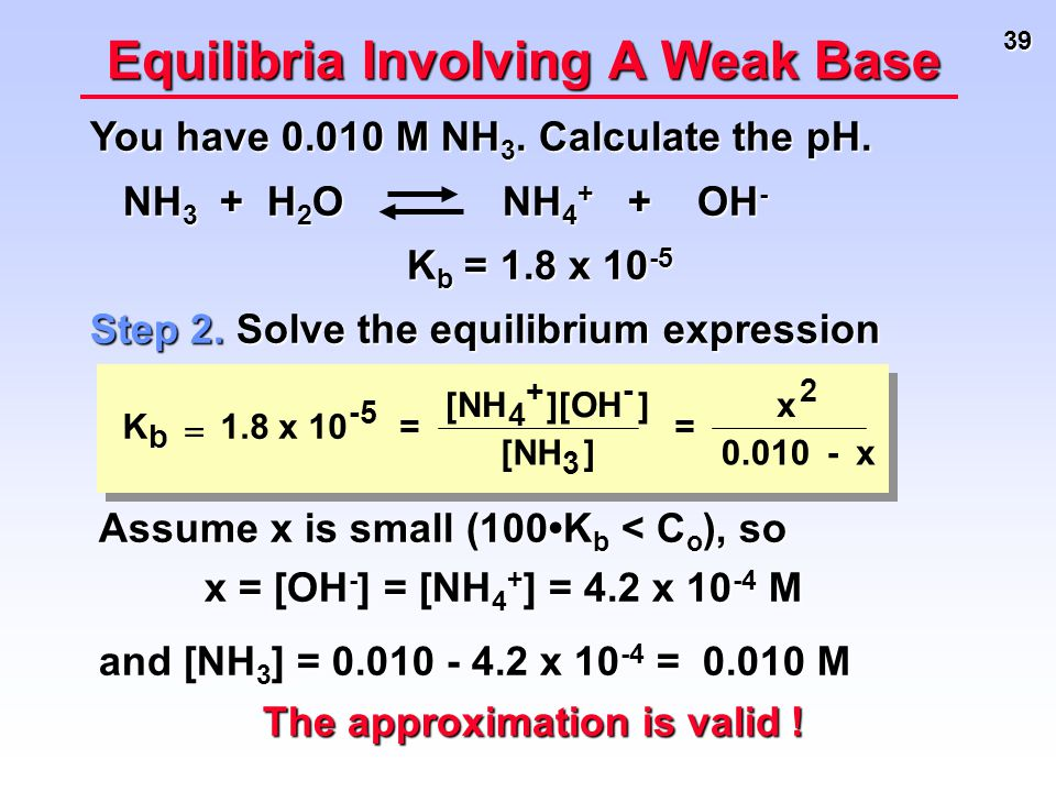 39 Assume x is small (100K b < C o ), so x = [OH - ] = [NH 4 + ] = 4.2 x 10 -4 M and [NH 3 ] = 0.010 - 4.2 x 10 -4 = 0.010 M The approximation is vali