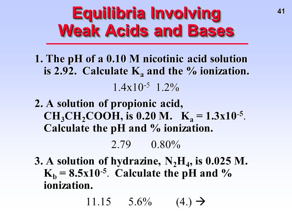 41 1. The pH of a 0.10 M nicotinic acid solution is 2.92. Calculate K a and the % ionization. 1.4x10 -5 1.2% 2. A solution of propionic acid, CH 3 CH