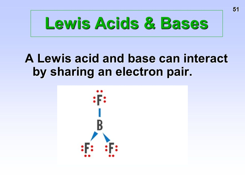 51 A Lewis acid and base can interact by sharing an electron pair. Lewis Acids & Bases