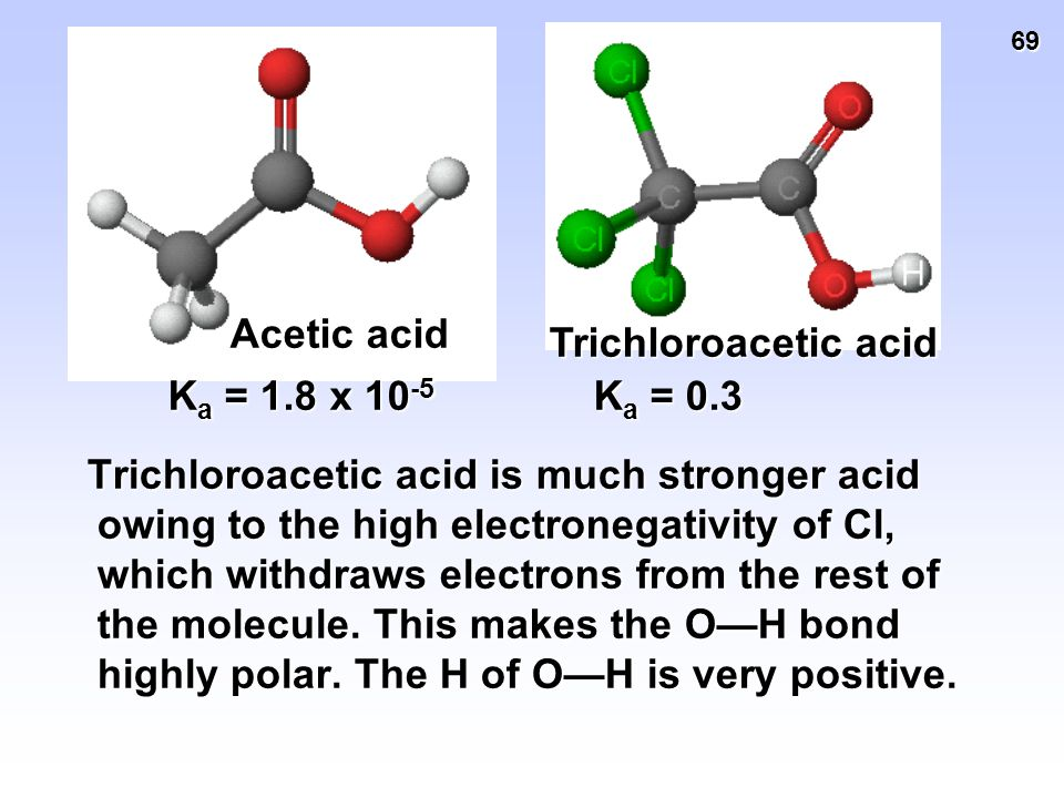 69 Trichloroacetic acid is much stronger acid owing to the high electronegativity of Cl, which withdraws electrons from the rest of the molecule. This