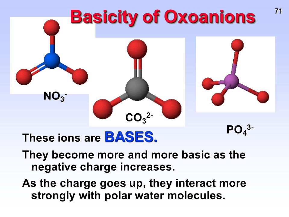 71 These ions are BASES. They become more and more basic as the negative charge increases. As the charge goes up, they interact more strongly with pol