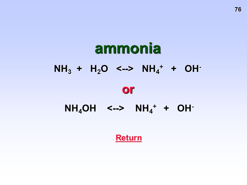 76 ammonia ammonia NH 3 + H 2 O NH 4 + + OH - or or NH 4 OH NH 4 + + OH - NH 4 OH NH 4 + + OH - Return Return Return