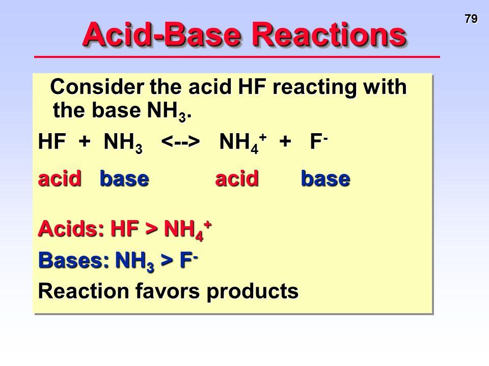 79 Acid-Base Reactions Consider the acid HF reacting with the base NH 3. Consider the acid HF reacting with the base NH 3. HF + NH 3 NH 4 + + F - acid