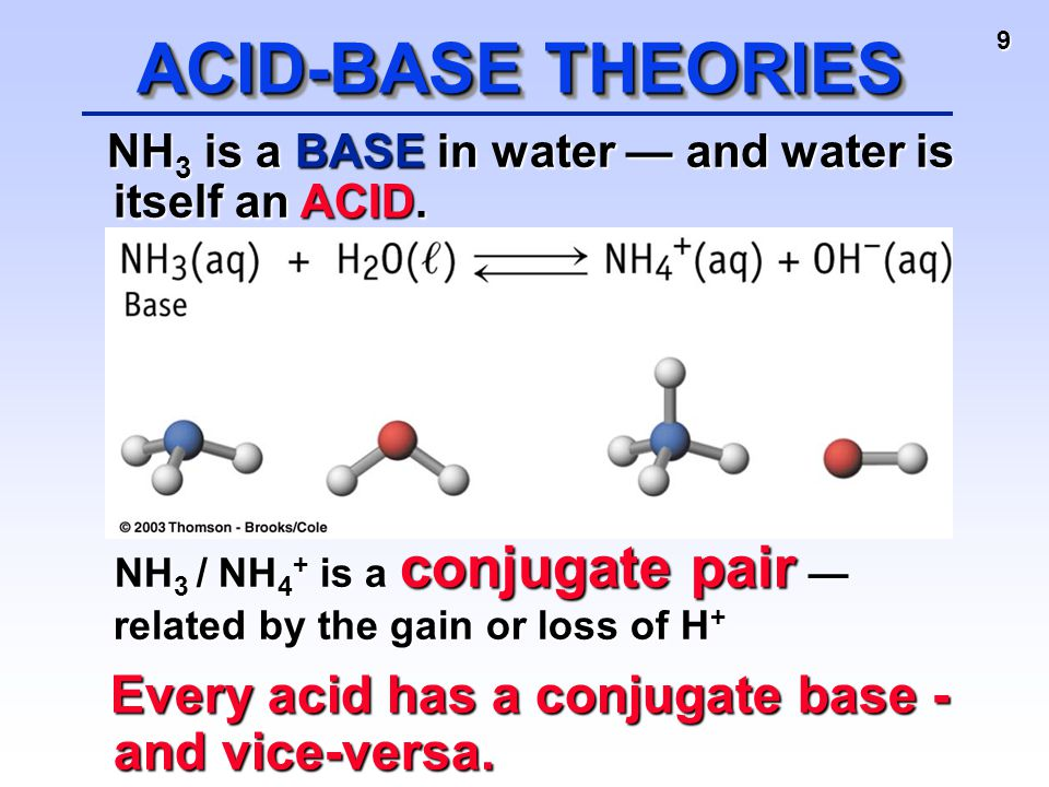 9 ACID-BASE THEORIES NH 3 / NH 4 + is a conjugate pair — related by the gain or loss of H + NH 3 / NH 4 + is a conjugate pair — related by the gain or