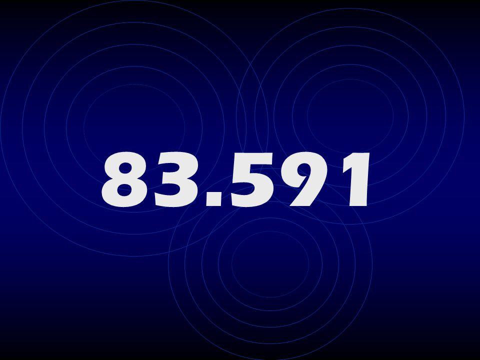 83.591