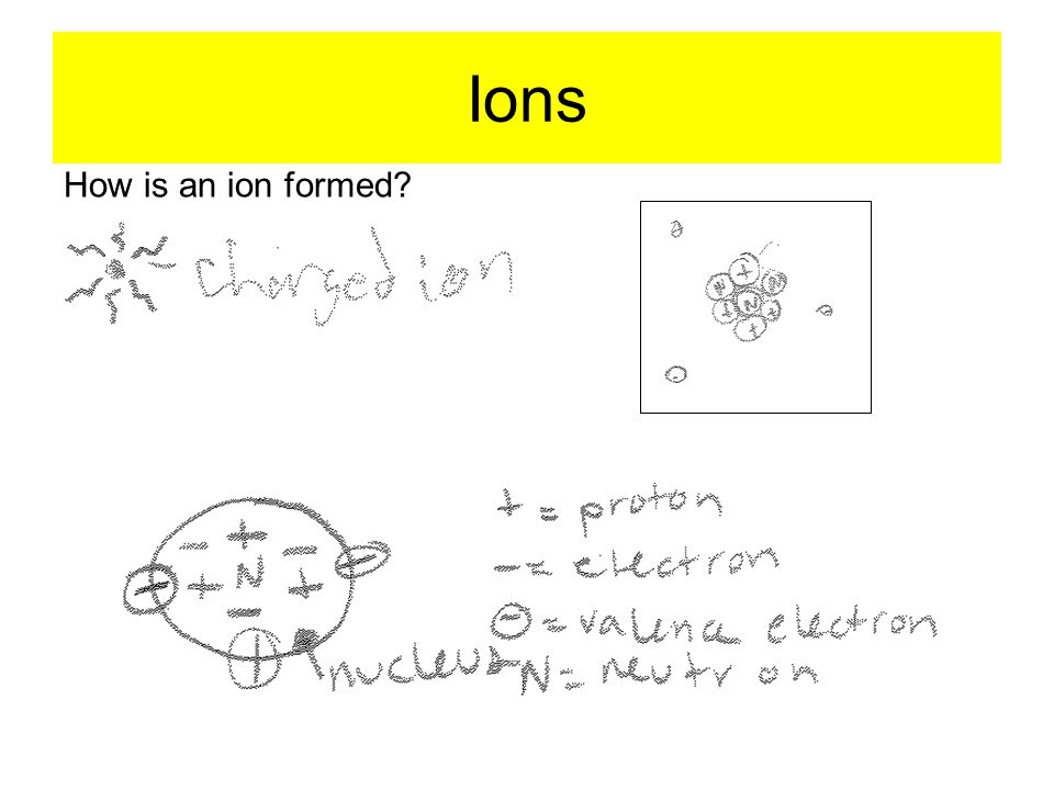 Ions How is an ion formed?