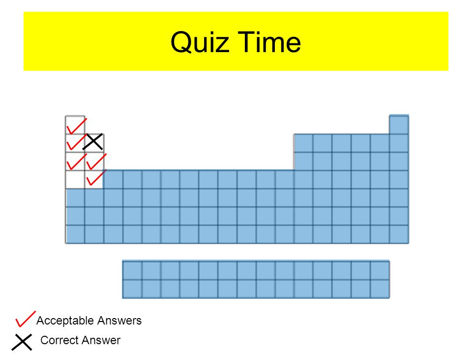 Quiz Time Acceptable Answers Correct Answer