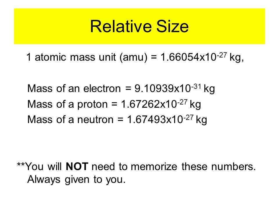 Average Atomic Mass Calcs 1 atomic mass unit (amu) = 1.66054x10 -27 kg, Mass of an electron = 9.10939x10 -31 kg Mass of a proton = 1.67262x10 -27 kg Mass of a neutron = 1.67493x10 -27 kg **You will NOT need to memorize these numbers.
