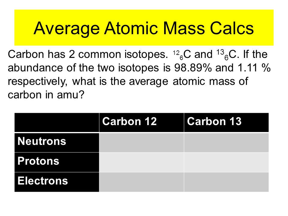 Carbon has 2 common isotopes. 12 6 C and 13 6 C. If the abundance of the two isotopes is 98.89% and 1.11 % respectively, what is the average atomic ma