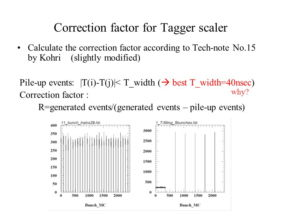 Correction factor for Tagger scaler Calculate the correction factor according to Tech-note No.15 by Kohri (slightly modified) Pile-up events: |T(i)-T(j)|< T_width (  best T_width=40nsec) Correction factor : R=generated events/(generated events – pile-up events) why