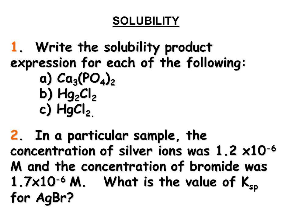Solubility vs.