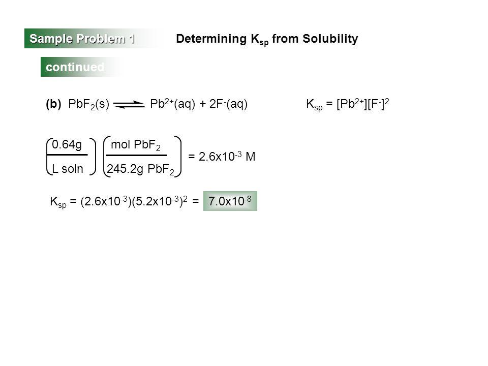 Sample Problem 1 Determining K sp from Solubility continued (b) PbF 2 (s) Pb 2+ (aq) + 2F - (aq) K sp = [Pb 2+ ][F - ] 2 = 2.6x10 -3 M K sp = (2.6x10 -3 )(5.2x10 -3 ) 2 = 0.64g L soln245.2g PbF 2 mol PbF 2 7.0x10 -8