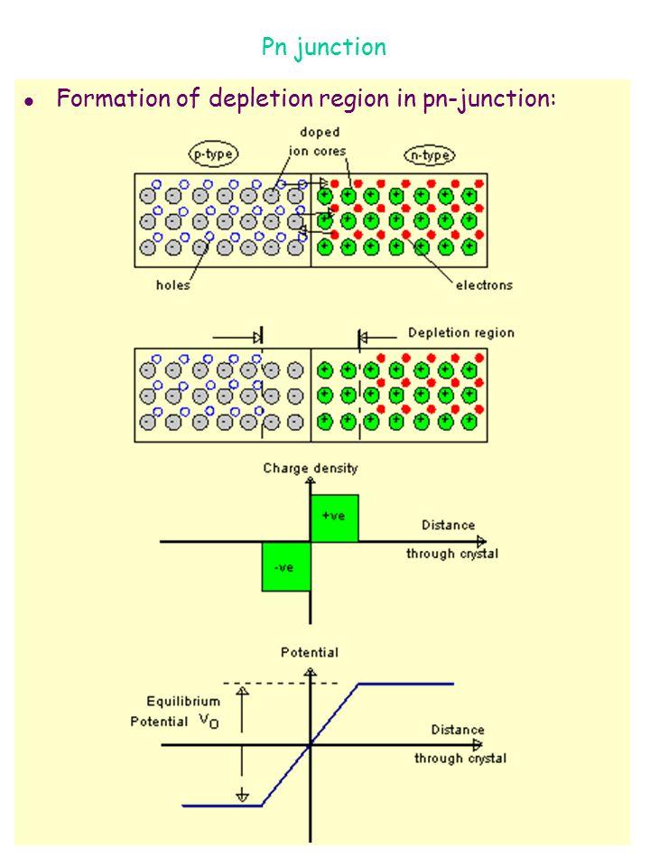 Pn junction l Formation of depletion region in pn-junction: