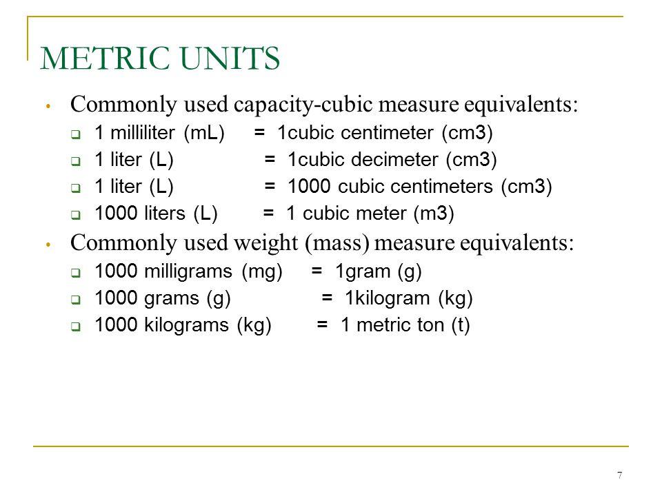 7 METRIC UNITS Commonly used capacity-cubic measure equivalents:  1 milliliter (mL) = 1cubic centimeter (cm3)  1 liter (L) = 1cubic decimeter (cm3)