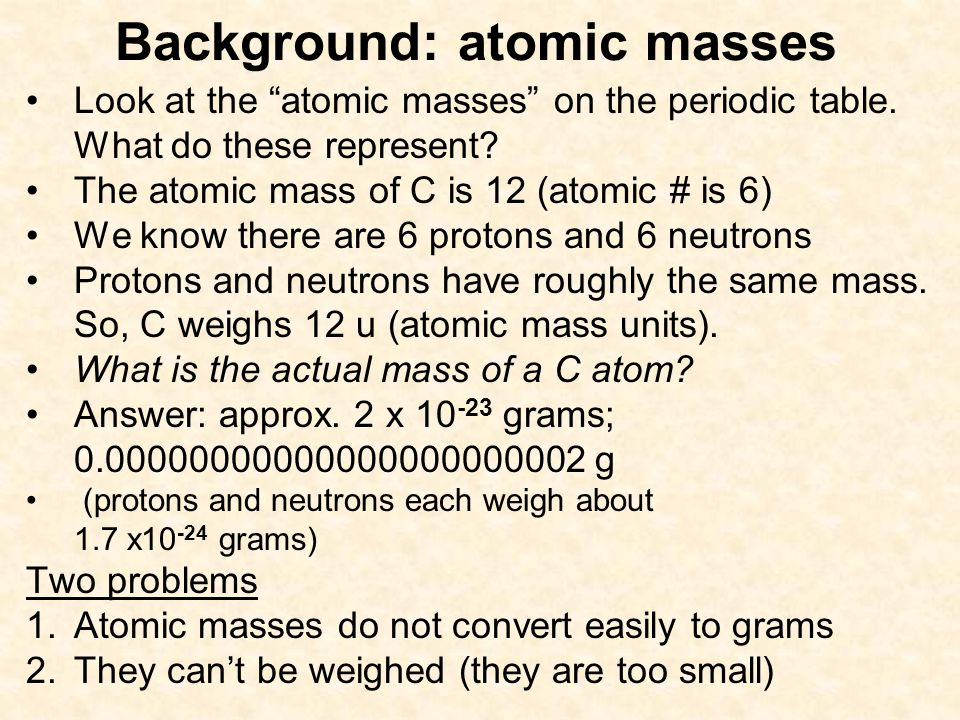 Background: atomic masses Look at the atomic masses on the periodic table.
