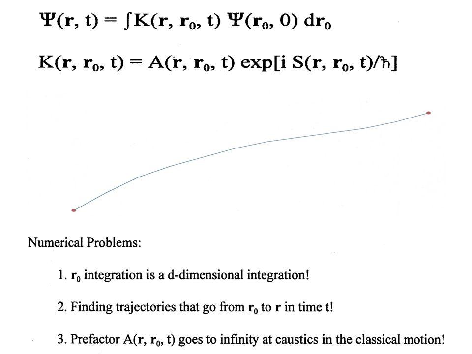 Comparison of quantum and semiclassical transition probabilities for E > E c E P Q P S1 (x > x t1 ) P S2 (x > x t2 ) 0.380.618 0.440 0.576 0.400.951 0.819 0.918 0.450.142 0.179 0.143 0.500.835 0.761 0.838 0.600.543 0.508 0.544 0.750.356 0.348 0.356 0.900.118 0.120 0.118 1.20 1.87x10 -2 1.77x10 -2 1.86x10 -2 1.40 0.184 0.182 0.184