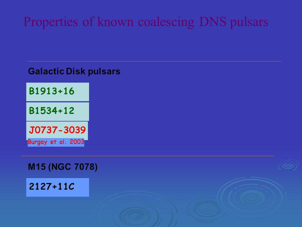 Properties of known coalescing DNS pulsars B1913+16 B1534+12 2127+11C M15 (NGC 7078) Galactic Disk pulsars J0737-3039 Burgay et al.